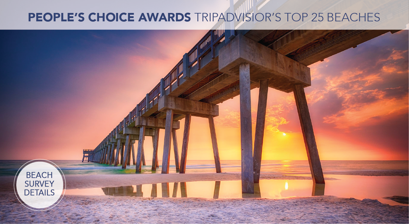 People's Choice Awards oct 2019 Peoples choice top 25 beaches